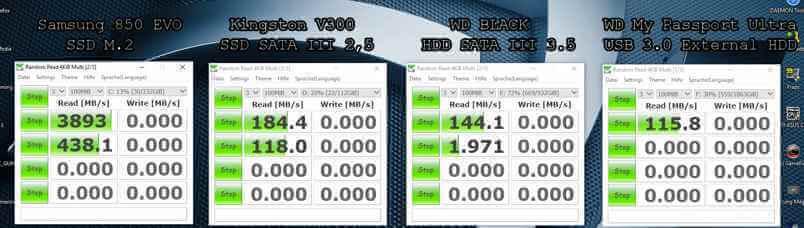 comparativa velocidad m.2 vs sata